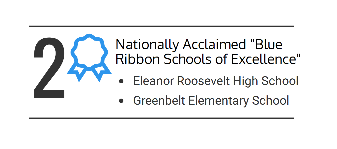"Nationally Acclaimed ""Blue Ribbon Schools of Evidence"""