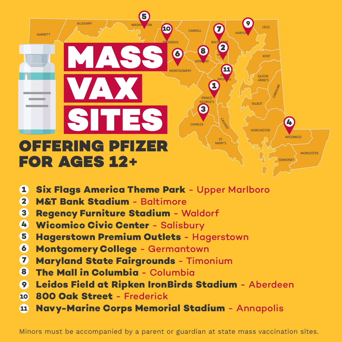 Six Flags The Forum Hosting Covid Vaccine Super Sites In La County Cbs Los Angeles